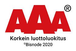 AAA-luottoluokitus | Ylö-Asbest Oy